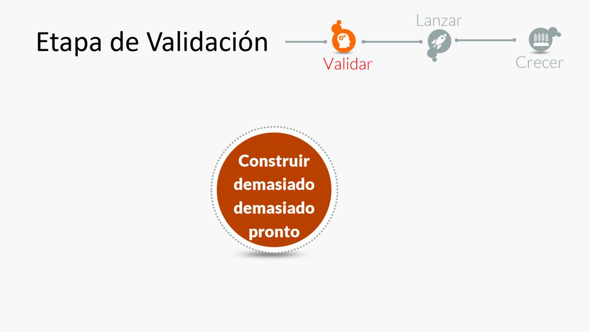 Errores en la etapa de validación