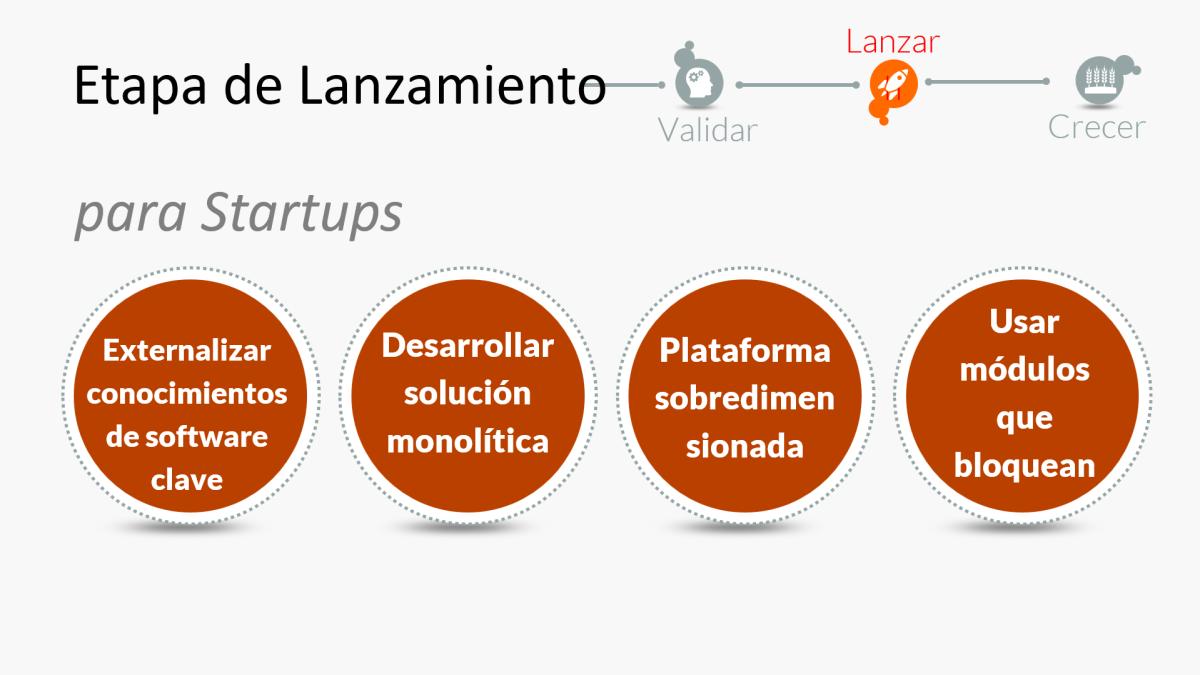Errores en la fase de lanzamiento de las startups